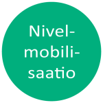 pallo_nivelmobilisaatio